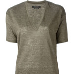 Isabel Marant €140 Fashion Clinic